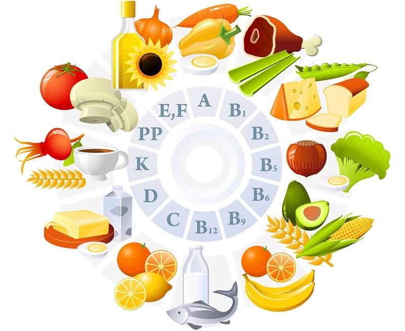 Các Vitamin