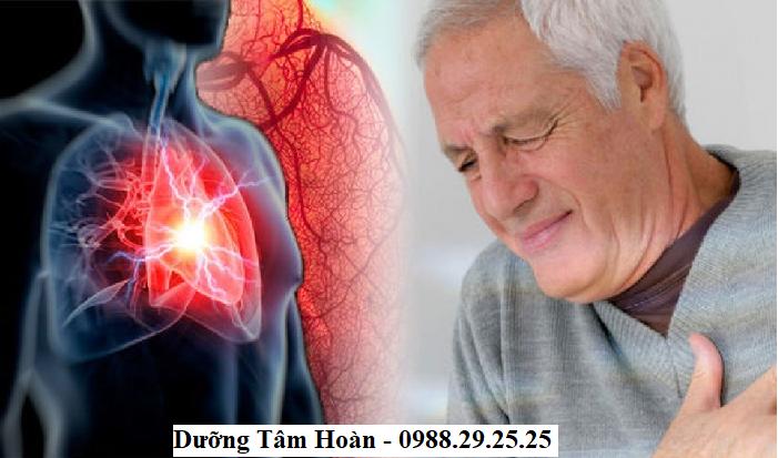 dấu hiệu nhận biết sớm bệnh tim mạch